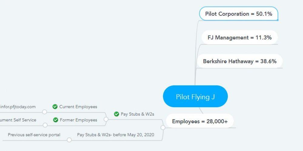 Pilot Flying J Pay stubs & W2s