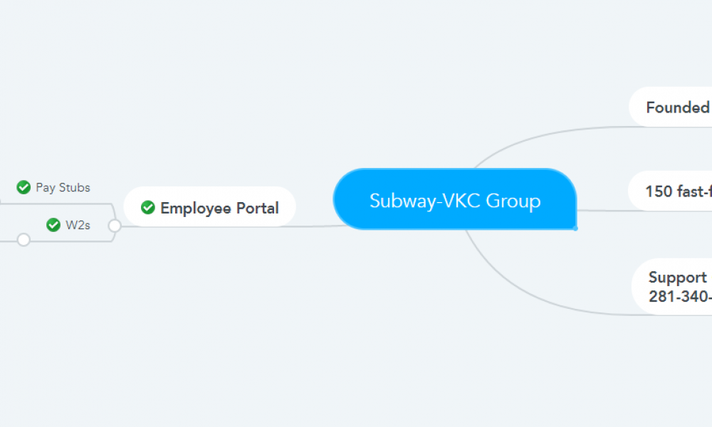 Subway Pay Stubs & W2s- VKC Group