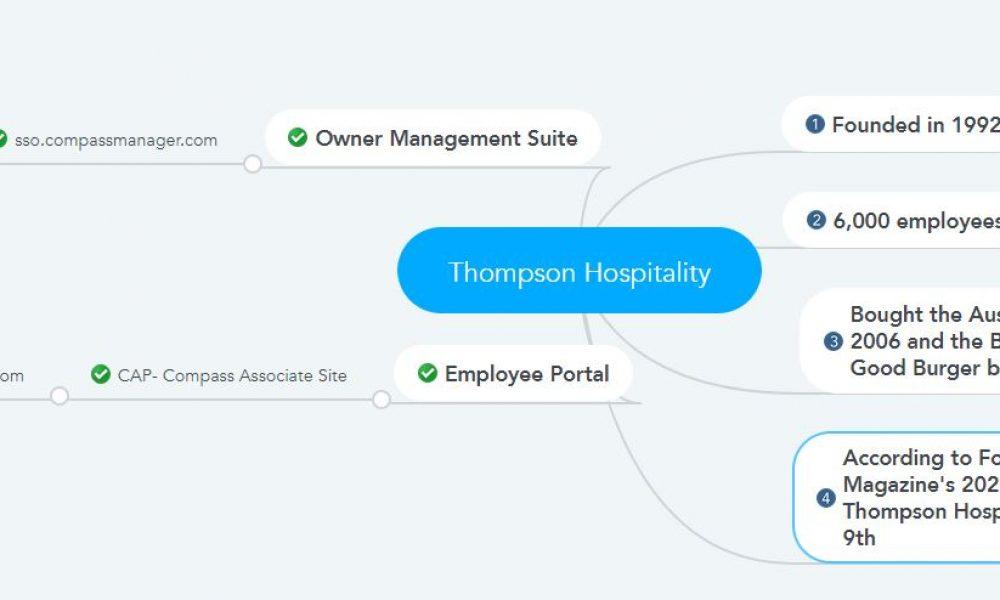 Thompson Hospitality Pay Stubs & W2s