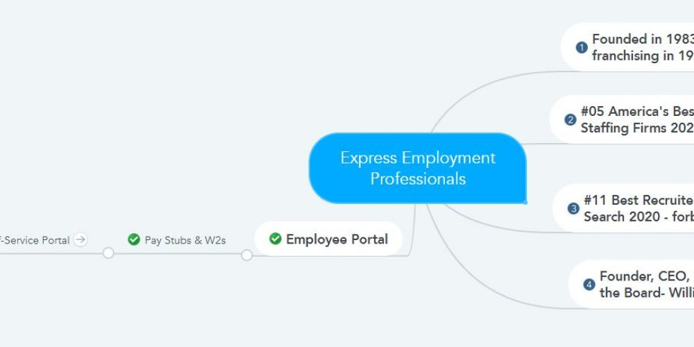 Express Employment Professionals Pay Stubs & W2s