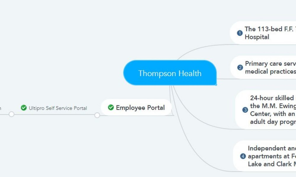Thompson Health Pay Stubs & W2s