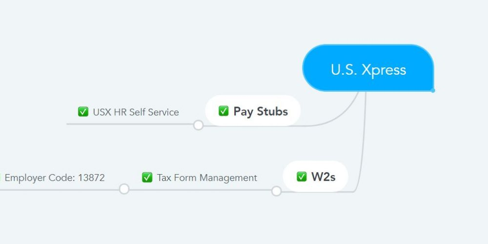 U.S. Xpress Pay Stubs and W2s