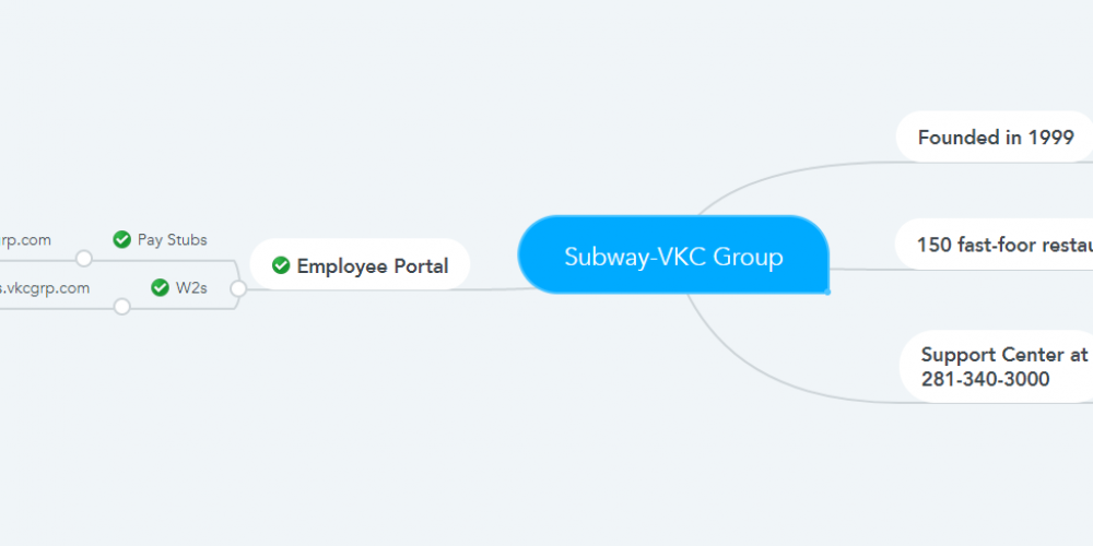 Subway Pay Stubs & W2s- VKC Group