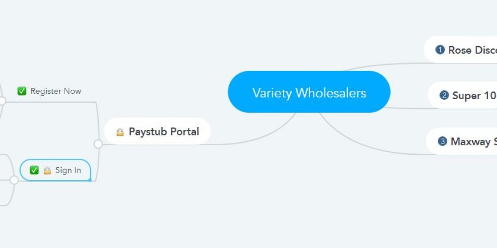 Variety Wholesalers Pay Stubs & W2s