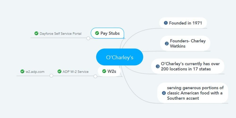 O'charley's Pay Stubs & W2s