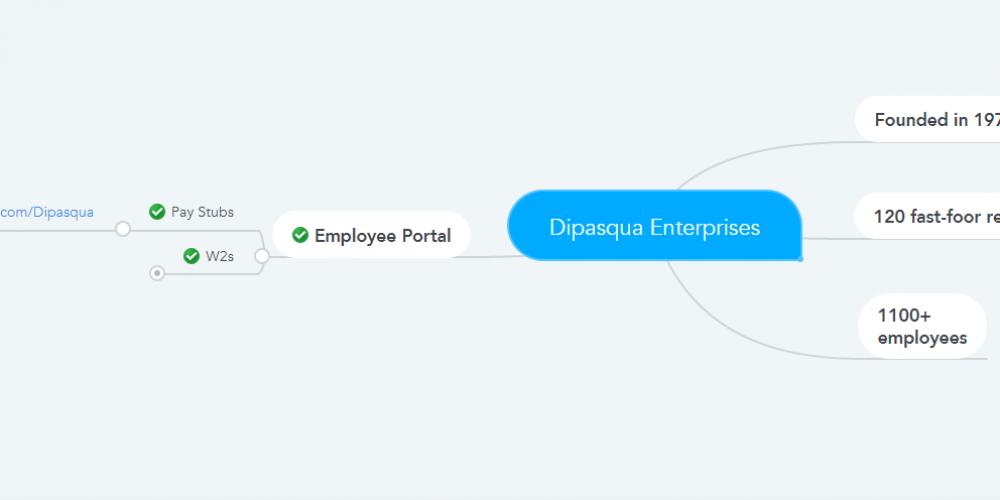 Dipasqua Enterprises Pay Stubs & W2s