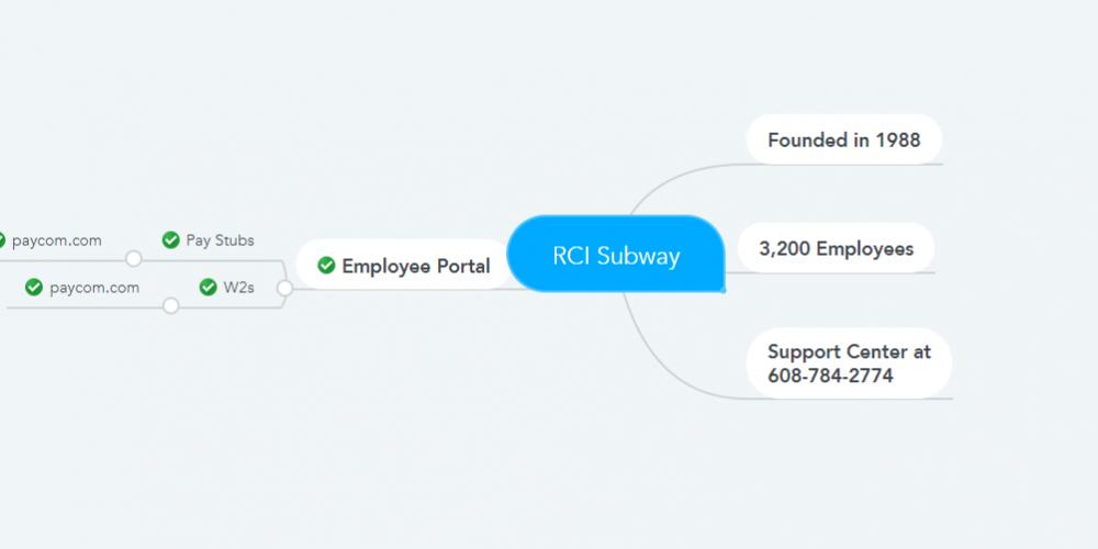 RCI Subway Pay Stubs & W2s