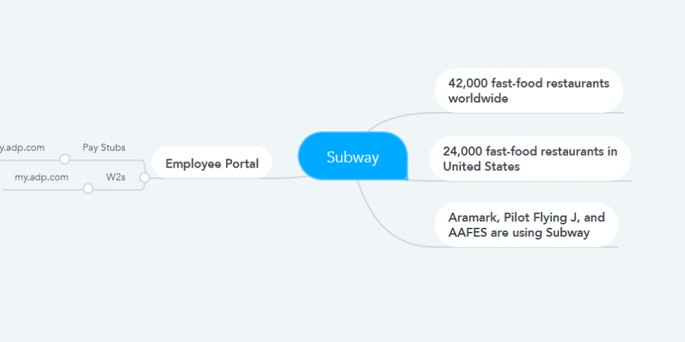 Subway Pay Stubs & W2s