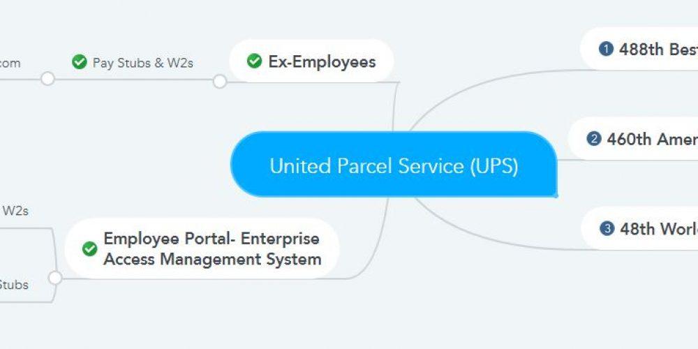 UPS Pay Stubs & W2s