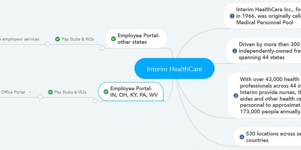 Interim Healthcare Pay Stubs & W2s