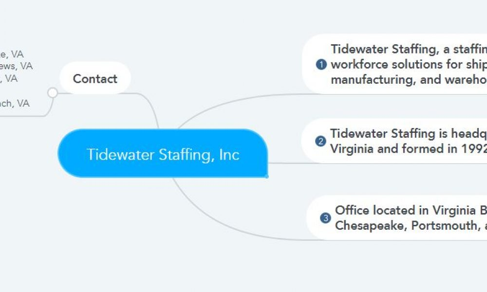 Tidewater Staffing Pay Stubs & W2s